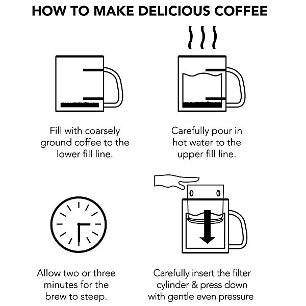 french press coffee instructions bodum