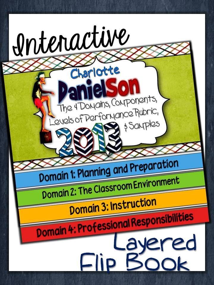instructional design evaluation rubric