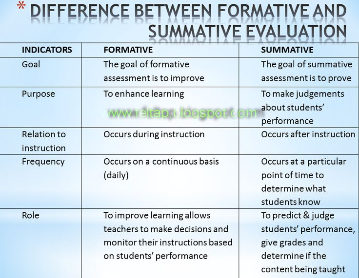 what is instructional evaluation