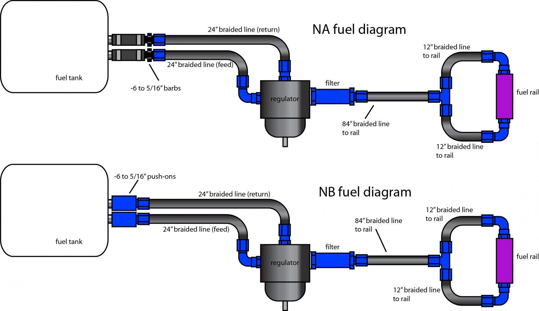 aem fuel pressure regulator instructions