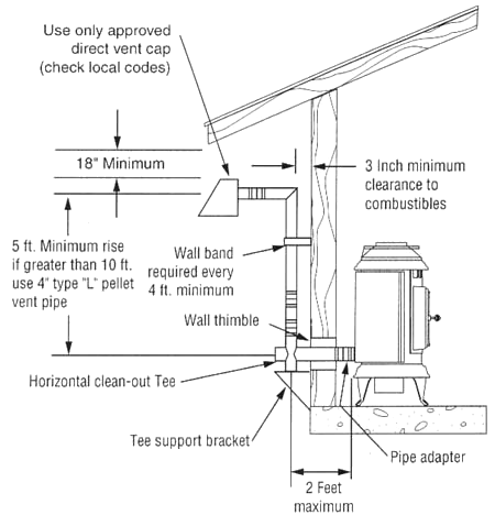 supervent chimney installation instructions
