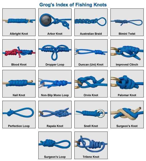 easy tie tying instructions