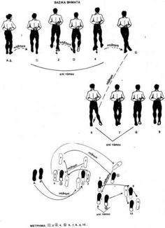 electric slide dance steps instructions